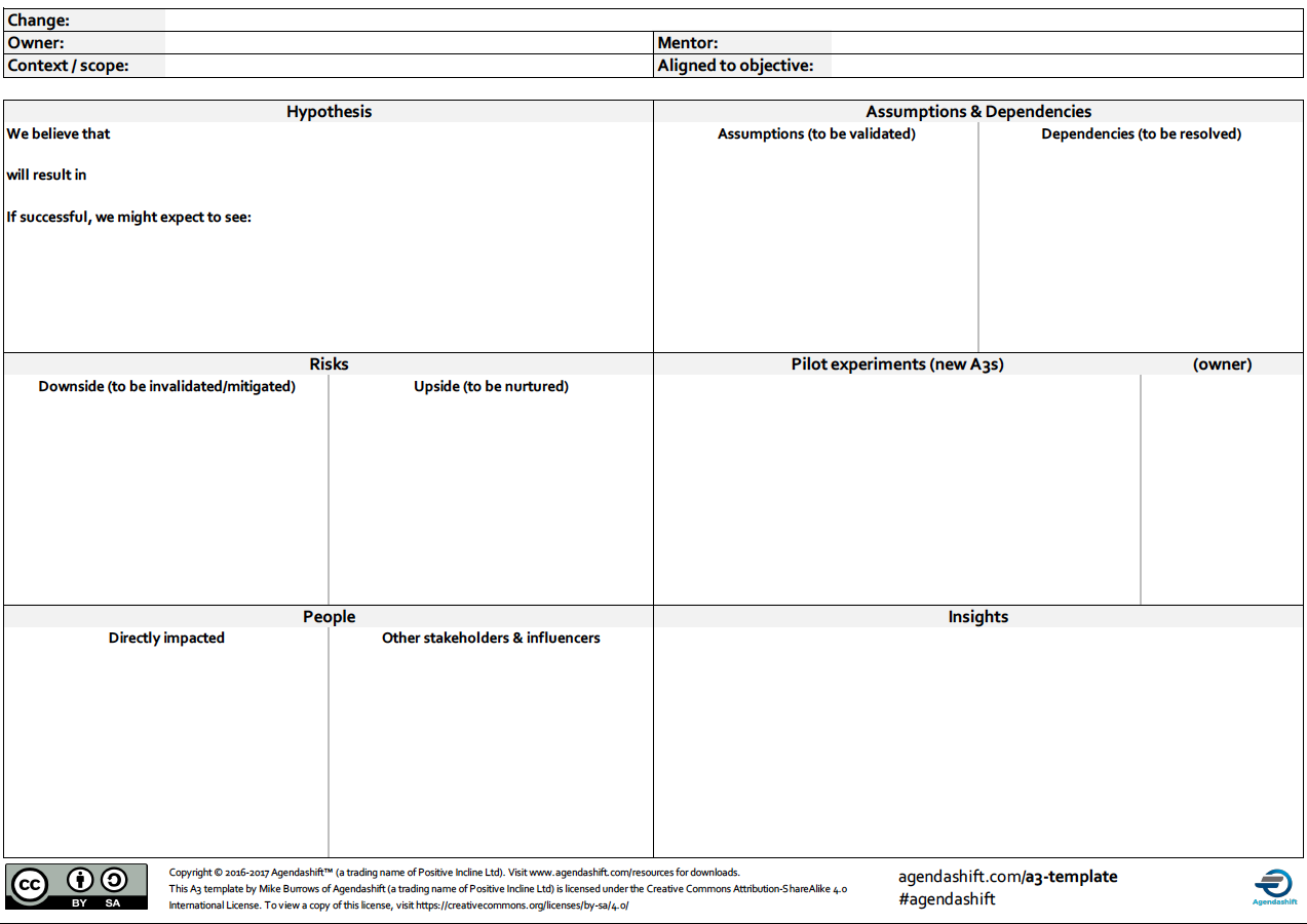 the agendashift experiment a3 template