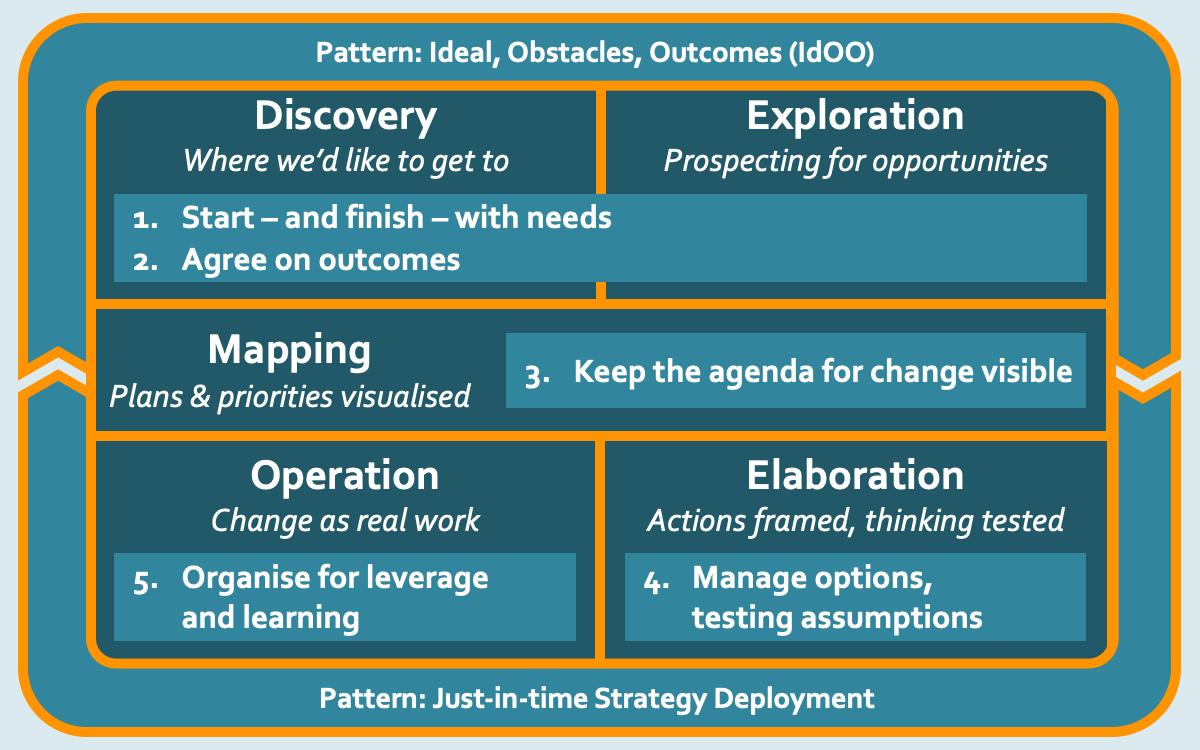Framework overview image