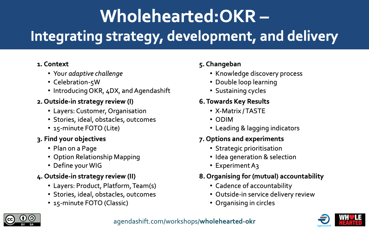 Wholehearted:OKR image